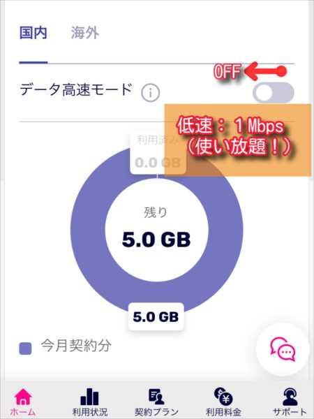 楽天モバイル-速度切替-低速モード